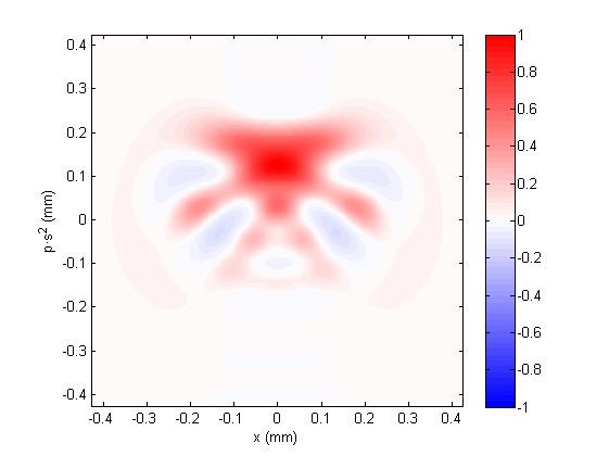 Matlab colormap to enhance difference between positive and negative